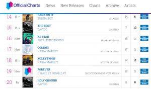 gyakie forever remix afrobeats chart